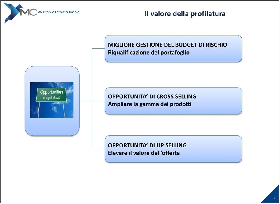 OPPORTUNITA DI CROSS SELLING Ampliare la gamma dei