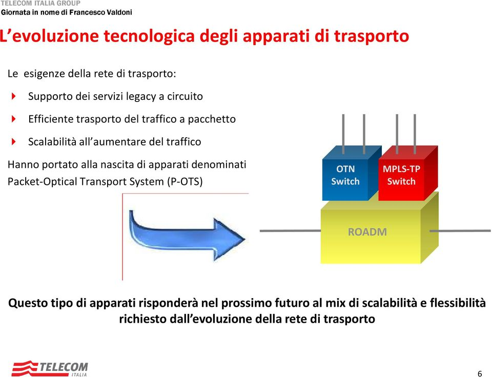 nascita di apparati denominati Packet-Optical Transport System (P-OTS) OTN Switch MPLS-TP Switch ROADM Questo tipo di