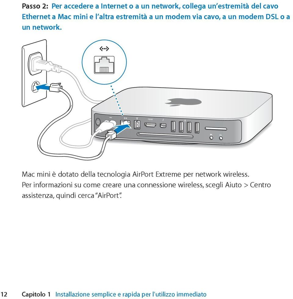 HDMI Mac mini è dotato della tecnologia AirPort Extreme per network wireless.