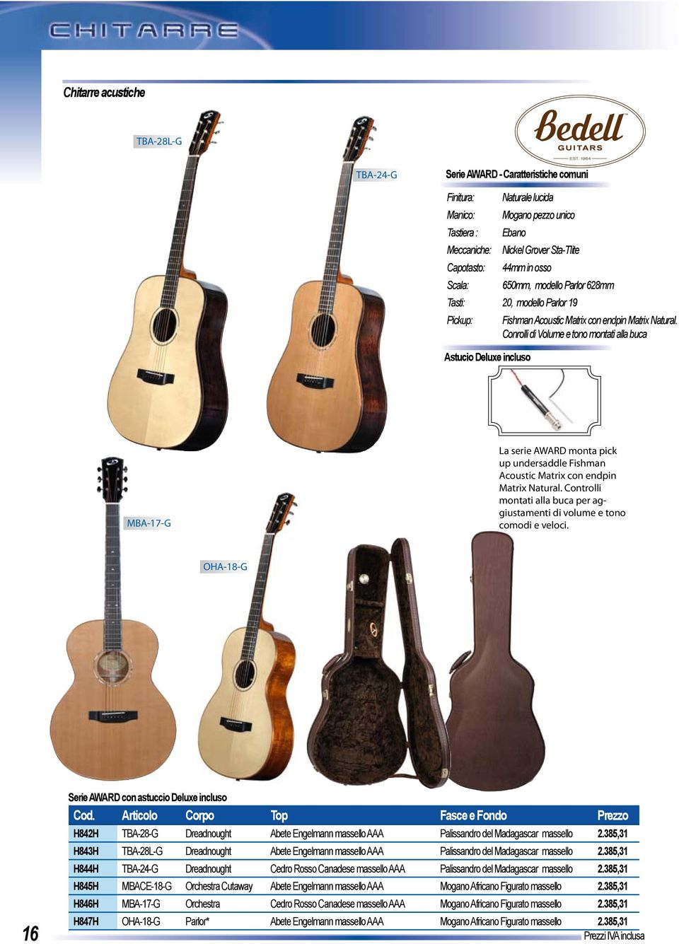 Conrolli di Volume e tono montati alla buca MBA-17-G La serie AWARD monta pick up undersaddle Fishman Acoustic Matrix con endpin Matrix Natural.