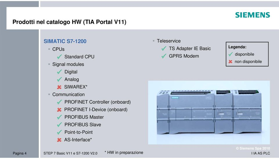 PROFIBUS Master PROFIBUS Slave Point-to-Point AS-Interface* Teleservice TS Adapter IE Basic GPRS