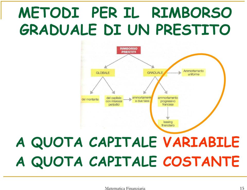 QUOTA CAPITALE VARIABILE A