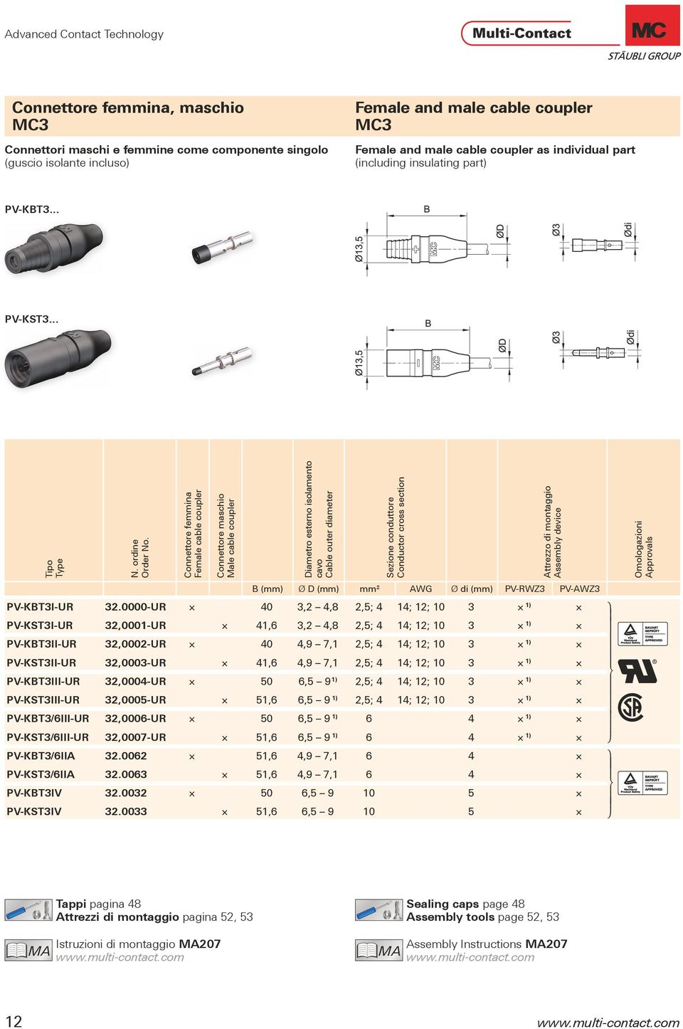 and male cable coupler as individual part (including insulating part) PV-KBT4... PV-KST4... Tipo Type N. ordine Order No.