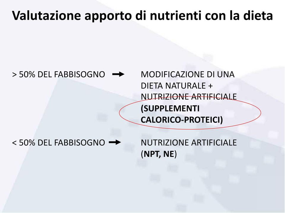 NUTRIZIONE ARTIFICIALE (SUPPLEMENTI