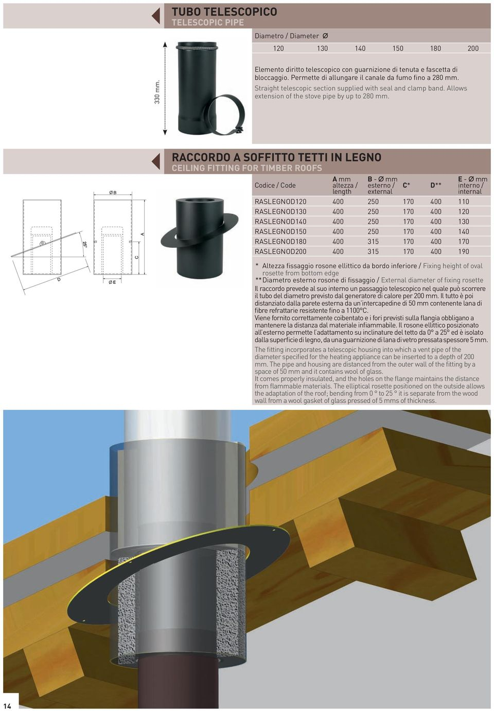 RACCORDO A SOFFITTO TETTI IN LEGNO CEILING FITTING FOR TIMBER ROOFS A mm altezza / length C* D** RASLEGNOD120 400 250 170 400 110 RASLEGNOD130 400 250 170 400 120 RASLEGNOD140 400 250 170 400 130