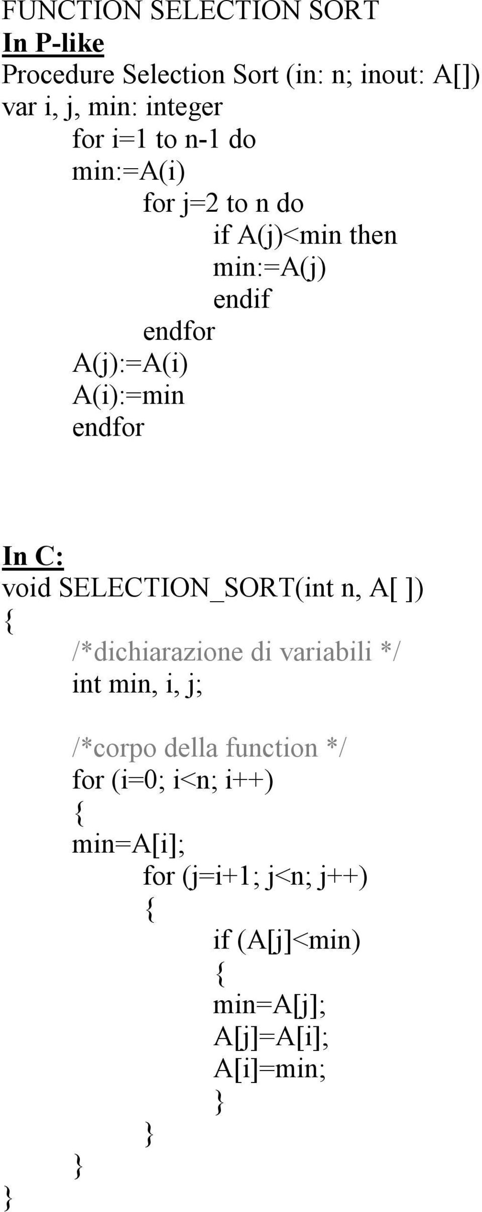 endfor In C: void SELECTION_SORT(int n, A[ ]) /*dichiarazione di variabili */ int min, i, j; /*corpo