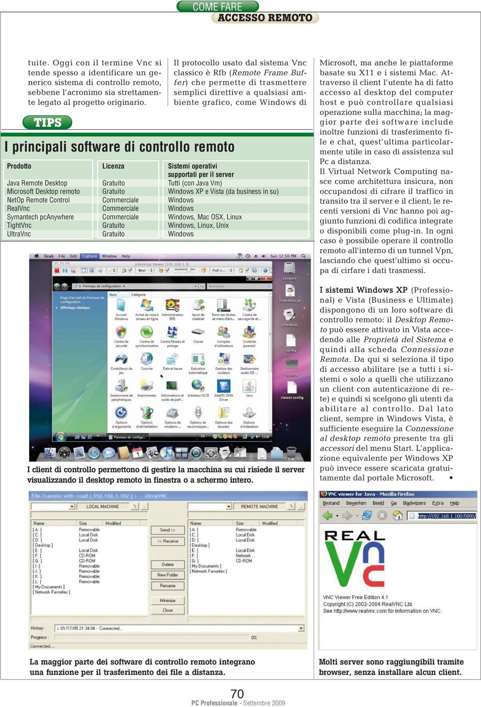 come Windows di Prodotto Licenza Sistemi operativi supportati per il server Java Remote Desktop Gratuito Tutti (con Java Vm) Microsoft Desktop remoto Gratuito Windows XP e Vista (da business in su)