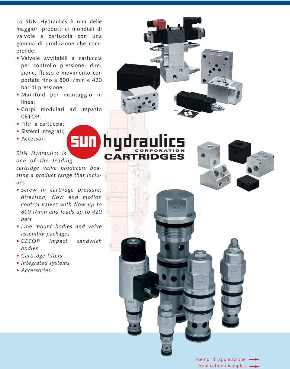 SUN Hydraulics is one of the leading cartridge valve producers boasting a product range that includes: Screw in cartridge pressure, direction, flow and motion control valves with flow up to 800