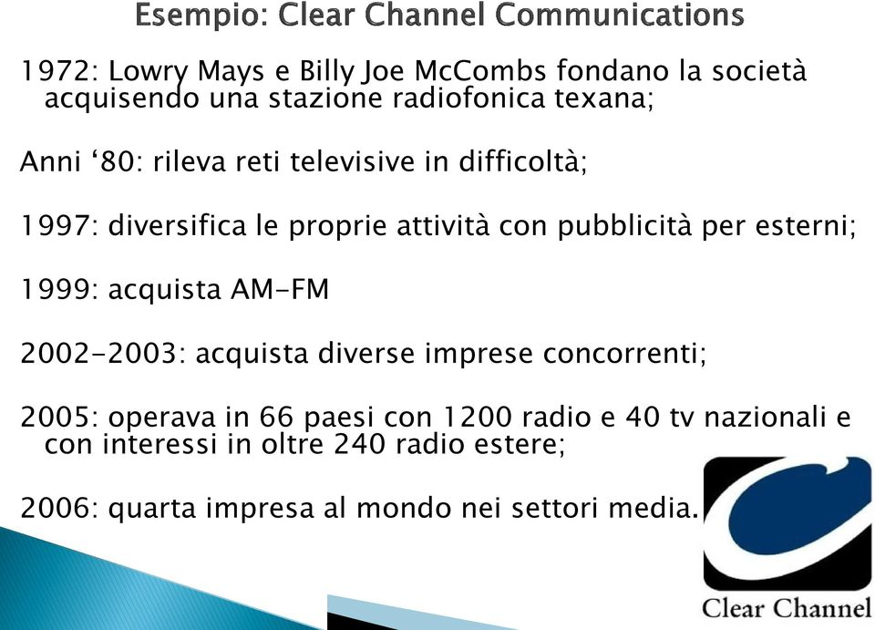 1999: acquista AM-FM 2002-2003: acquista diverse imprese concorrenti; 2005: operava in 66 paesi con 1200