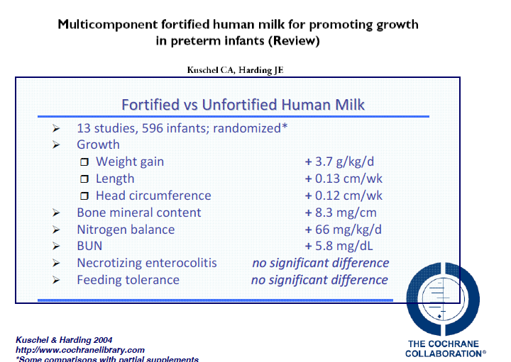 Multicomponent fortification of human milk is associated with