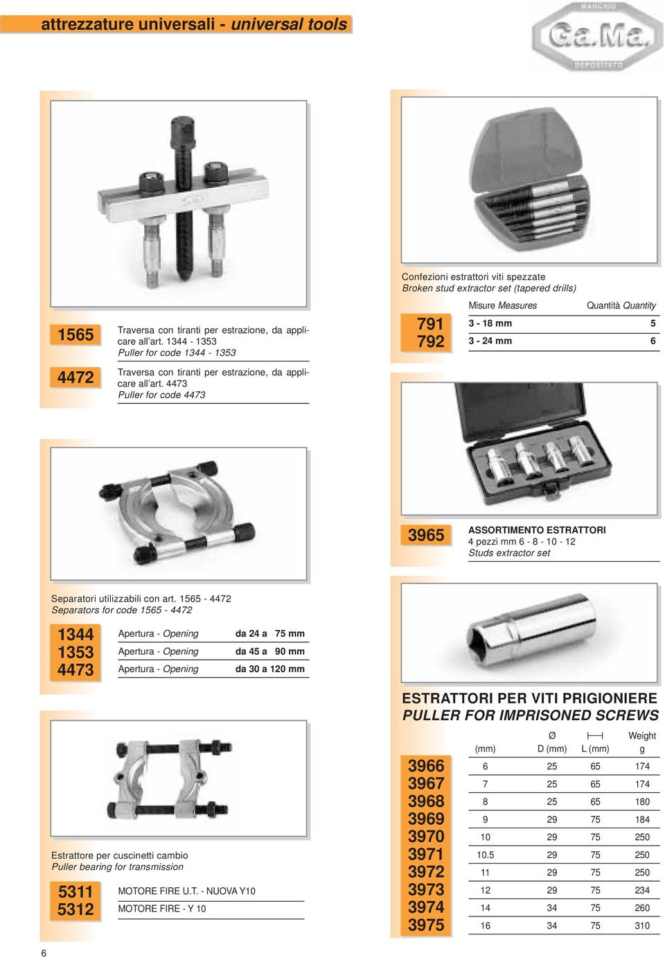 4473 Puller for code 4473 Confezioni estrattori viti spezzate Broken stud extractor set (tapered drills) 791 792 Misure Measures Quantità Quantity 3-18 mm 5 3-24 mm 6 3965 ASSORTIMENTO ESTRATTORI 4
