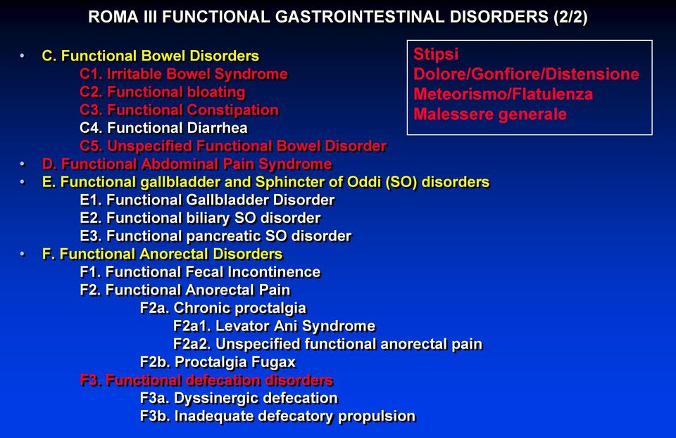 Functional biliary SO disorder E3. Functional pancreatic SO disorder F. Functional Anorectal Disorders F1. Functional Fecal Incontinence F2. Functional Anorectal Pain F2a. Chronic proctalgia F2a1.