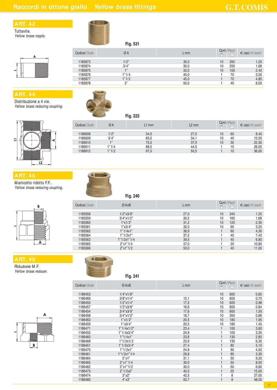 44 Distribuzione a 4 vie. Yellow brass reducing coupling. Fig.