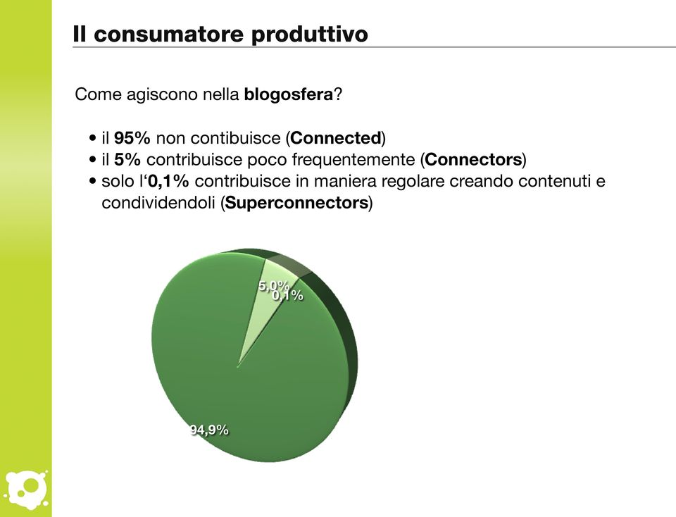 frequentemente (Connectors) solo l 0,1% contribuisce in maniera