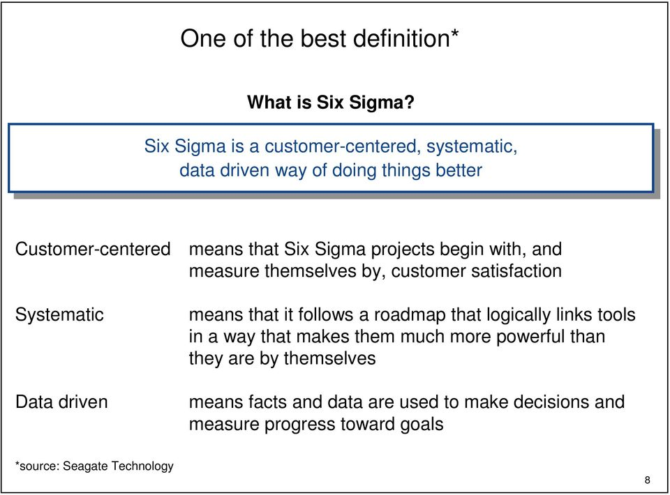 means that Six Sigma projects begin with, and measure themselves by, customer satisfaction means that it follows a roadmap