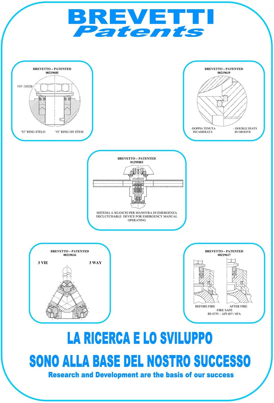 EMERGENZA DECLUTCHABLE DEVICE FOR EMERGENCY MANUAL OPERATING PATENTED 00219616