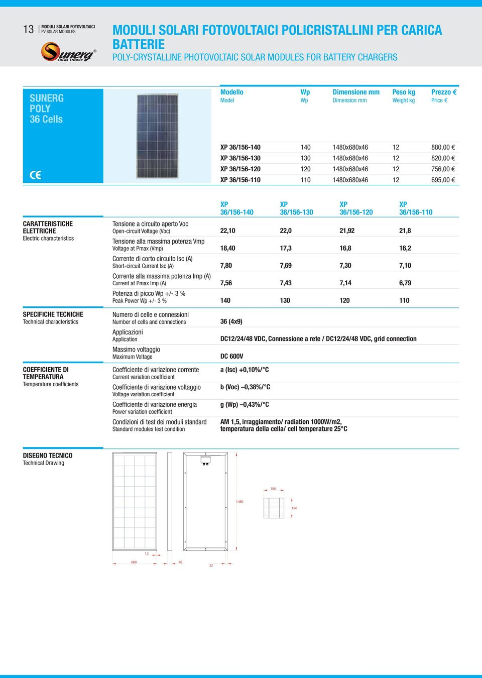 XP 36/156-110 110 1480x680x46 12 695,00 CARATTERISTICHE ELETTRICHE Electric characteristics SPECIFICHE TECNICHE Technical characteristics COEFFICIENTE DI TEMPERATURA Temperature coefficients Tensione