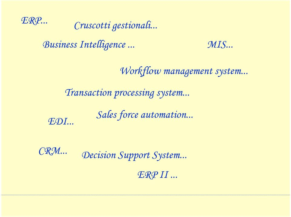 .. Transaction processing system... EDI... CRM.