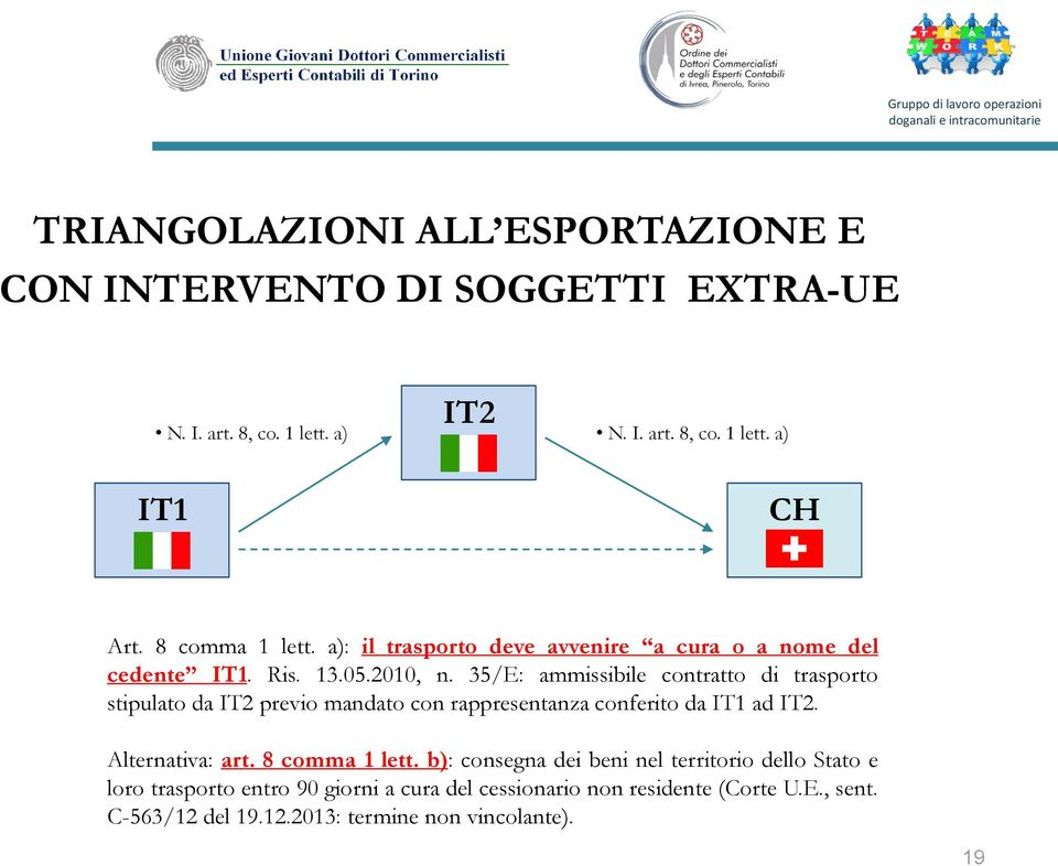 35/E: ammissibile contratto di trasporto stipulato da IT2 previo mandato con rappresentanza conferito da IT1 ad IT2. Alternativa: art.