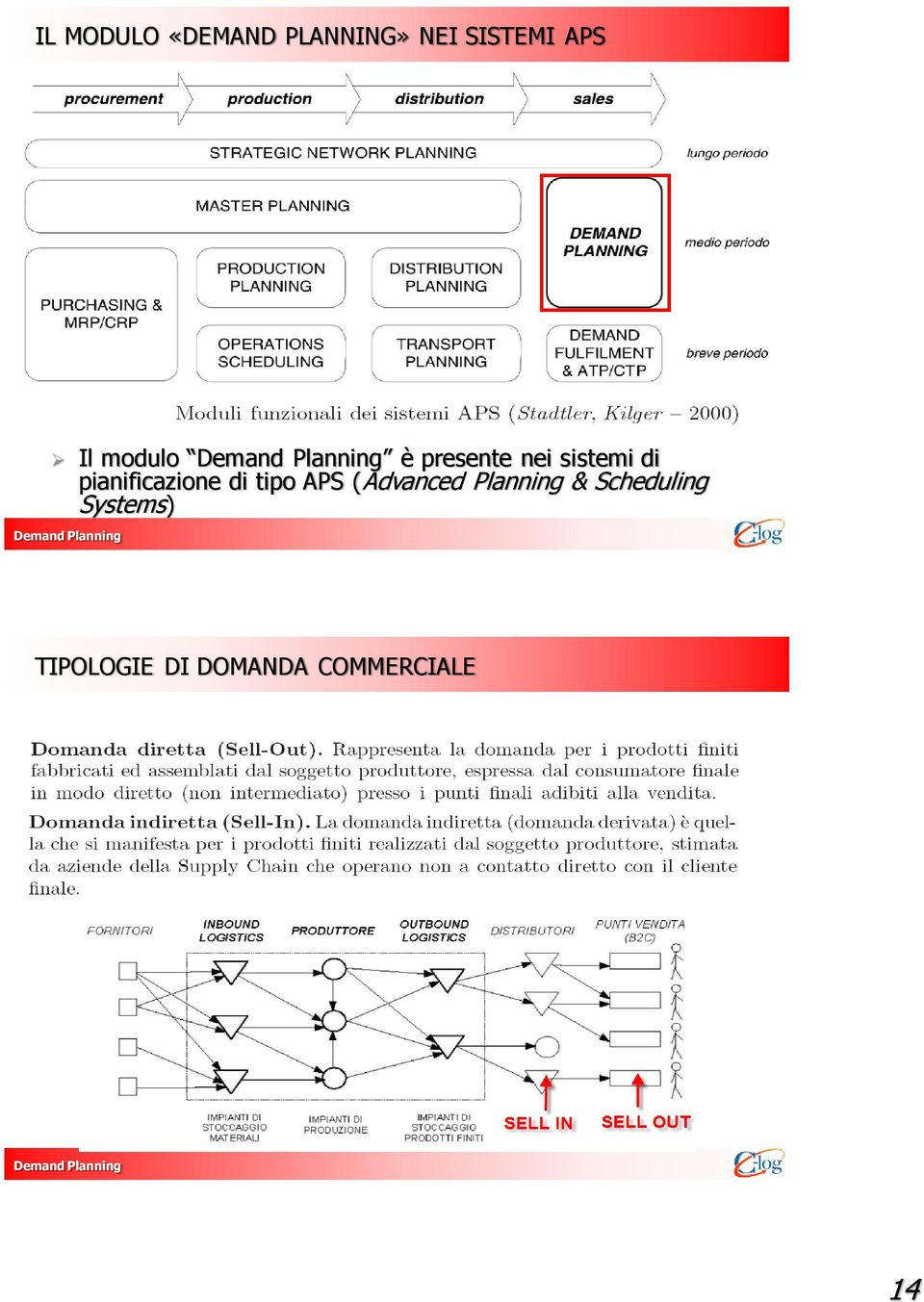 di tipo APS (Advanced Planning & Scheduling