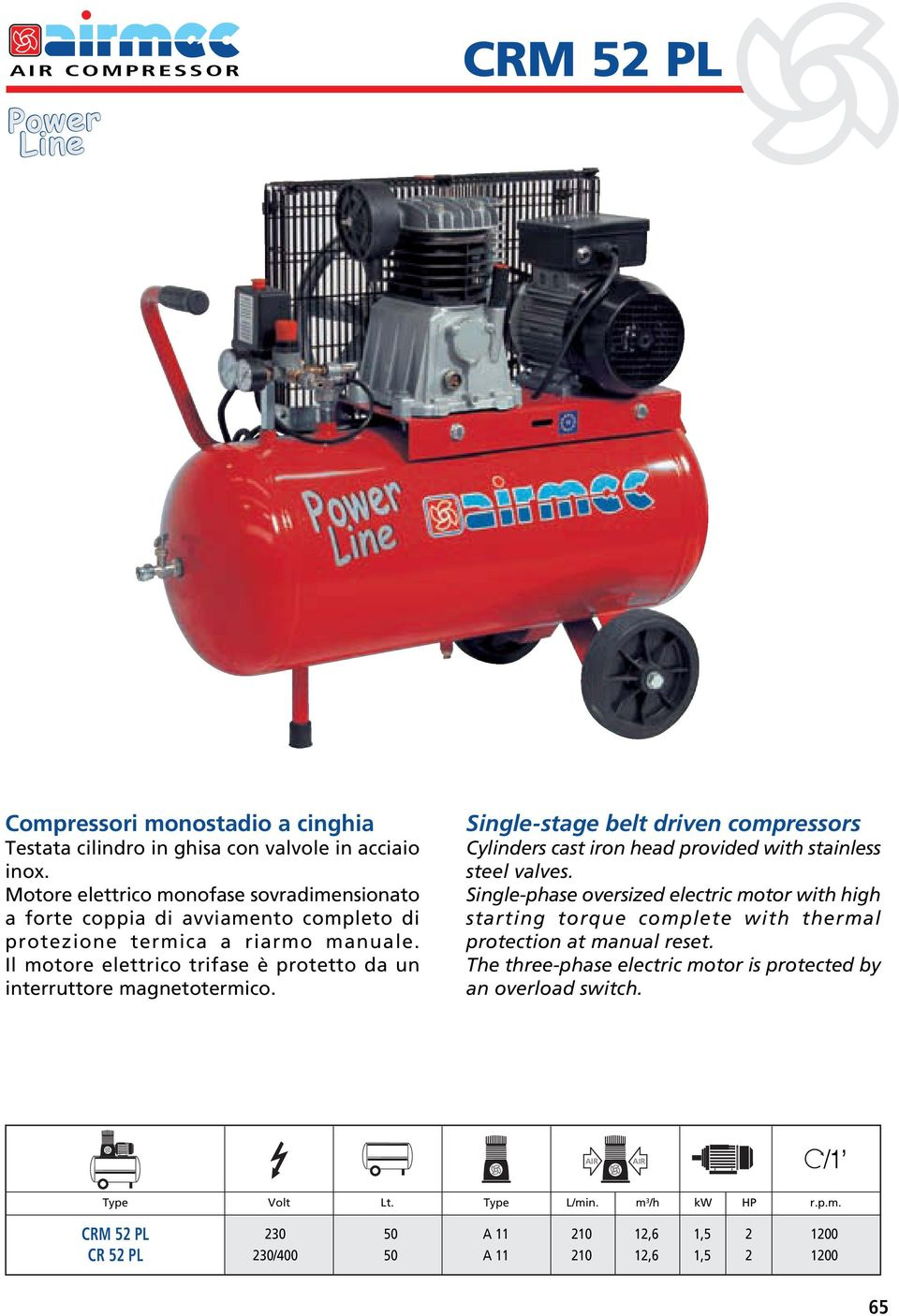 Il motore elettrico trifase è protetto da un interruttore magnetotermico. Single-stage belt driven compressors Cylinders cast iron head provided with stainless steel valves.