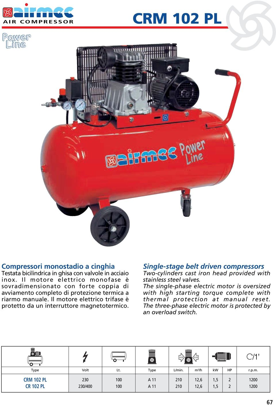 Il motore elettrico trifase è protetto da un interruttore magnetotermico. Single-stage belt driven compressors Two-cylinders cast iron head provided with stainless steel valves.