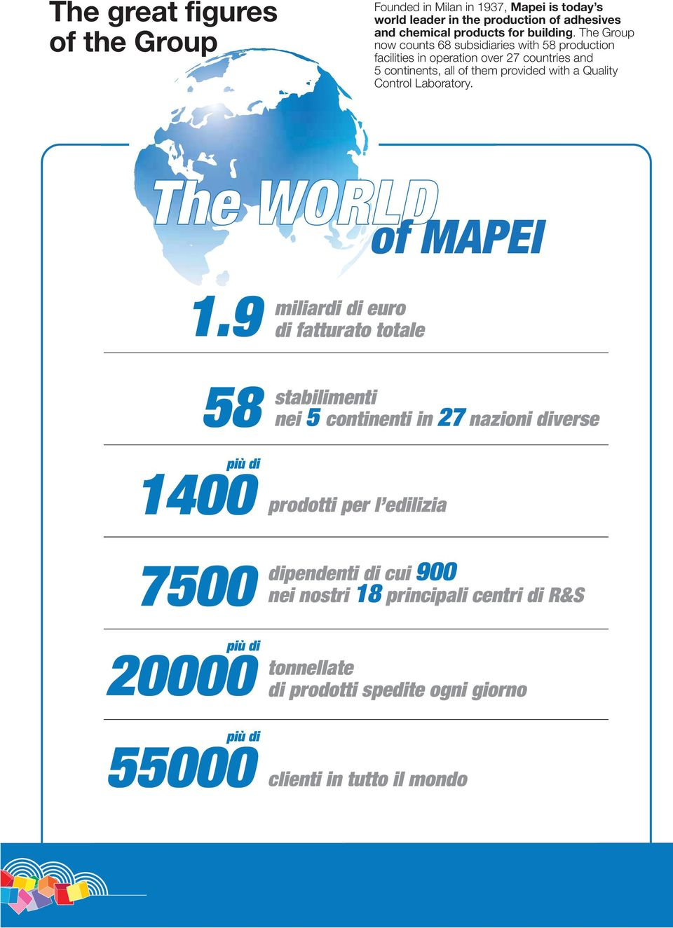 Control Laboratory. The WORLD of MAPEI 1.