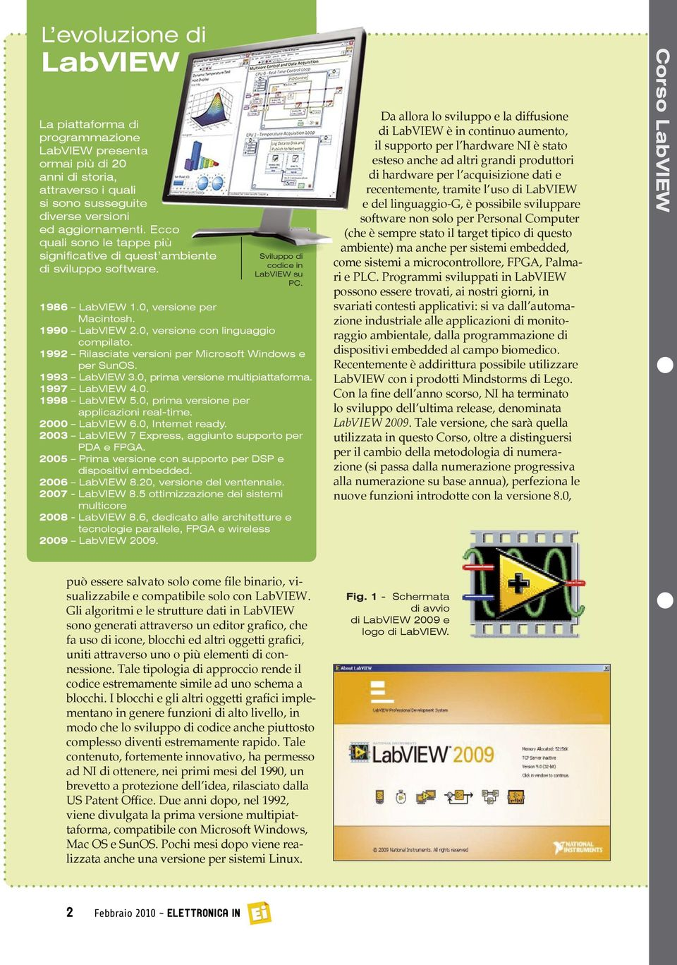 0, versione con linguaggio compilato. 1992 Rilasciate versioni per Microsoft Windows e per SunOS. 1993 LabVIEW 3.0, prima versione multipiattaforma. 1997 LabVIEW 4.0. 1998 LabVIEW 5.