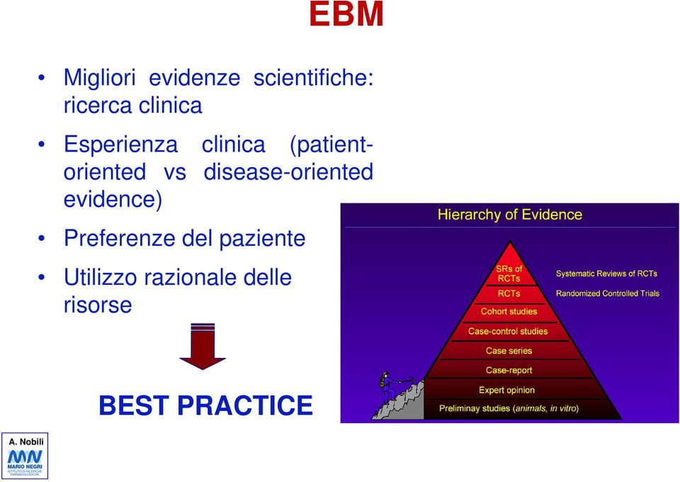 disease-oriented evidence) Preferenze del