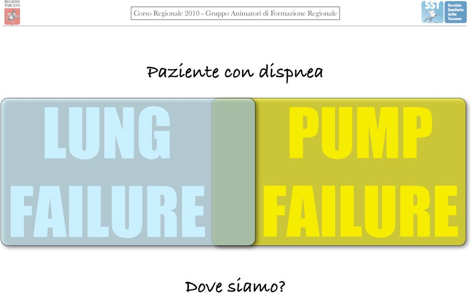 FAILURE PUMP
