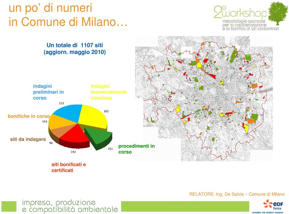 Indagini favorevolmente Contaminated sites - Milano (may 2010) concluse