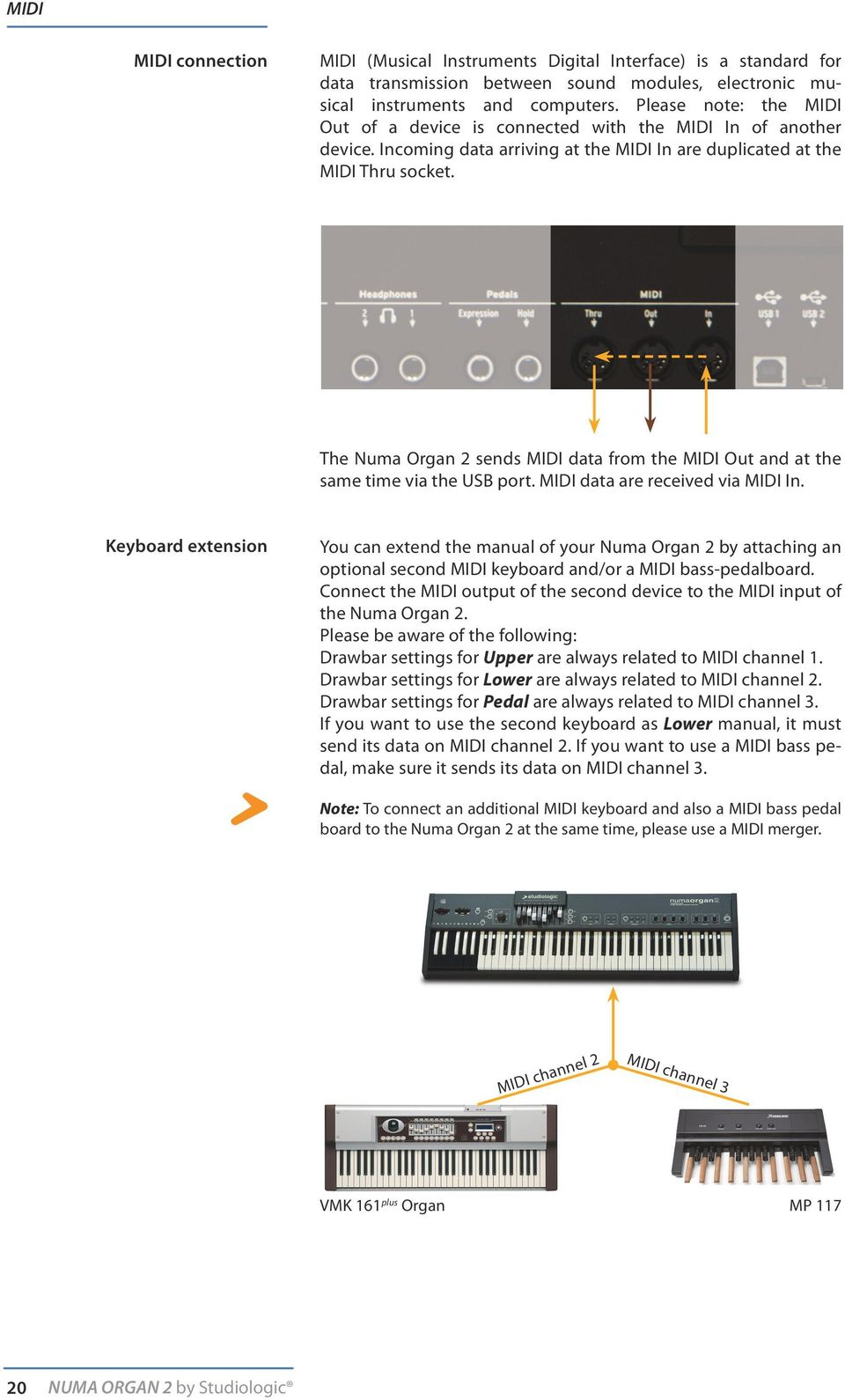 The Numa Organ 2 sends MIDI data from the MIDI Out and at the same time via the USB port. MIDI data are received via MIDI In.