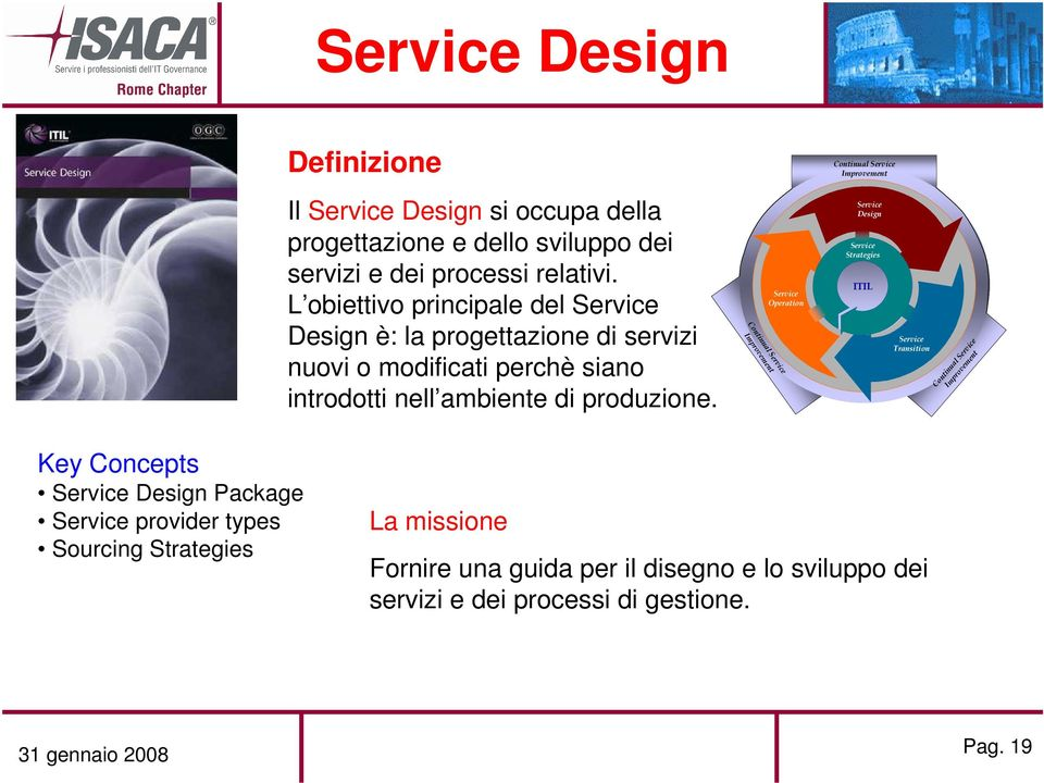 Continual Service Improvement Service Operation Continual Service Improvement Service Design Service Strategies ITIL Service Transition Continual Service