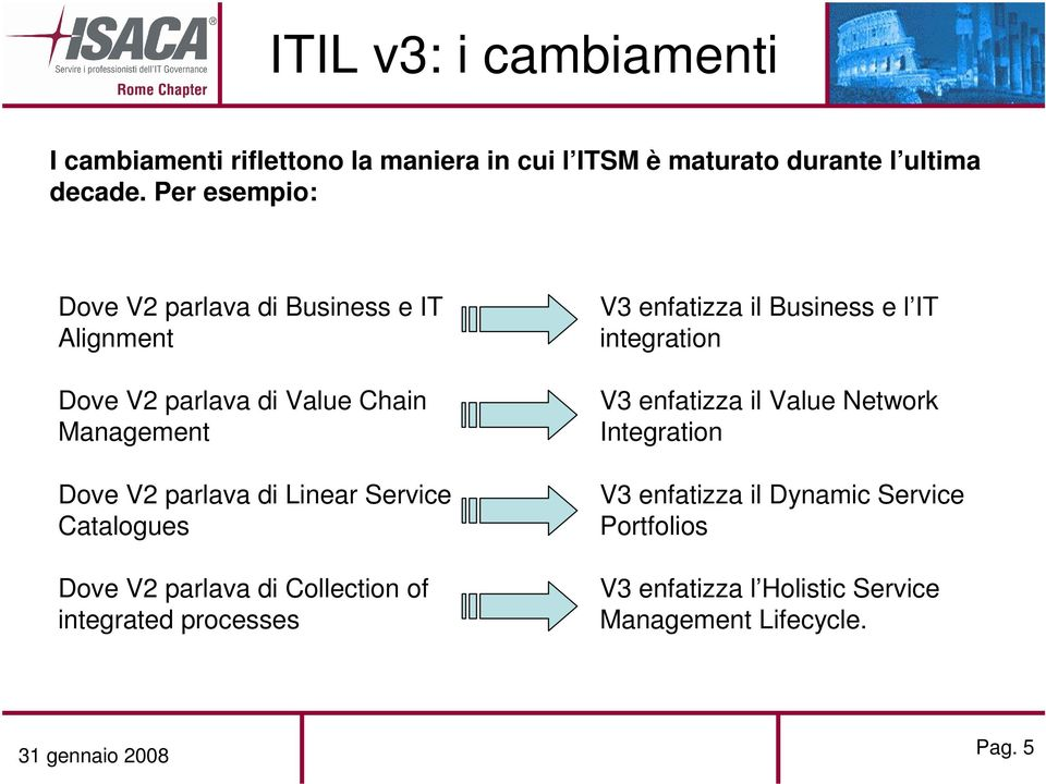 Service Catalogues Dove V2 parlava di Collection of integrated processes V3 enfatizza il Business e l IT integration V3