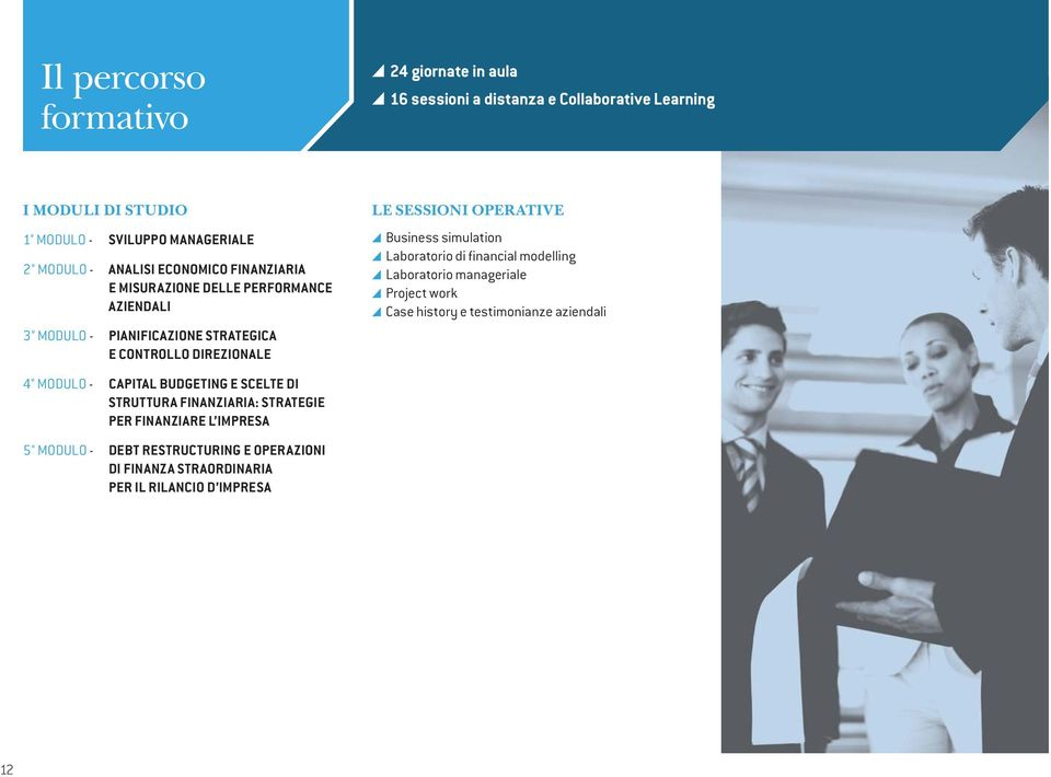 Business simulation Laboratorio di financial modelling Laboratorio manageriale Project work Case history e testimonianze aziendali 4 MODULO - CAPITAL