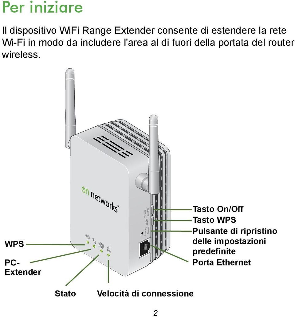 router wireless.