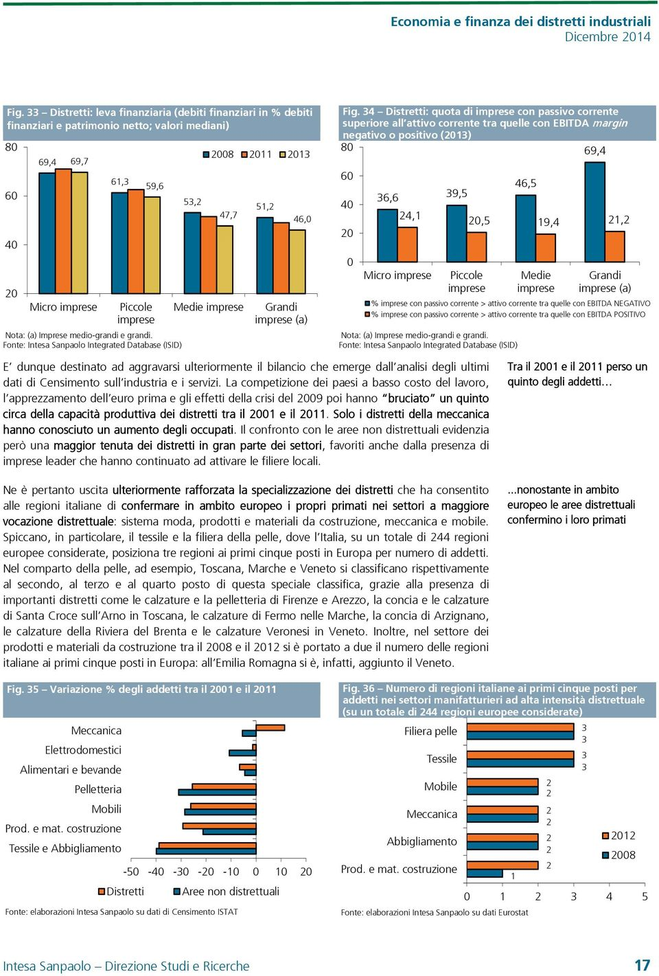grandi. Fonte: Intesa Sanpaolo Integrated Database (ISID) 53,2 47,7 Medie imprese 28 211 213 51,2 46, Grandi imprese (a) Fig.