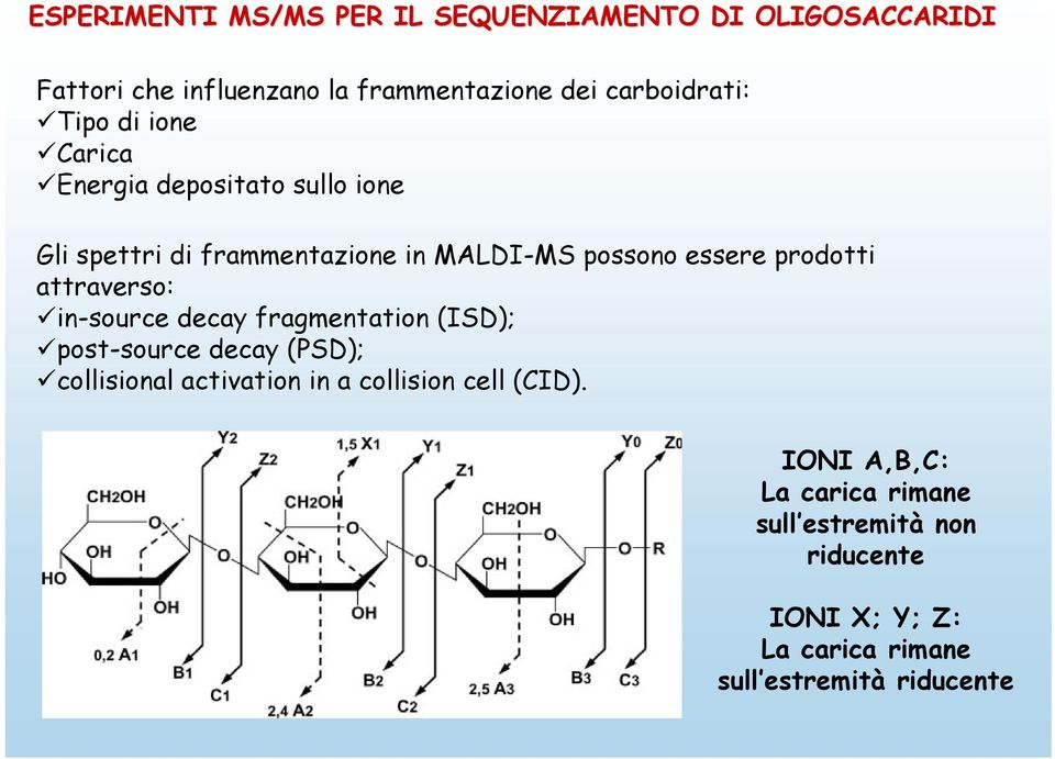 attraverso: in-source decay fragmentation (ISD); post-source decay (PSD); collisional activation in a collision cell