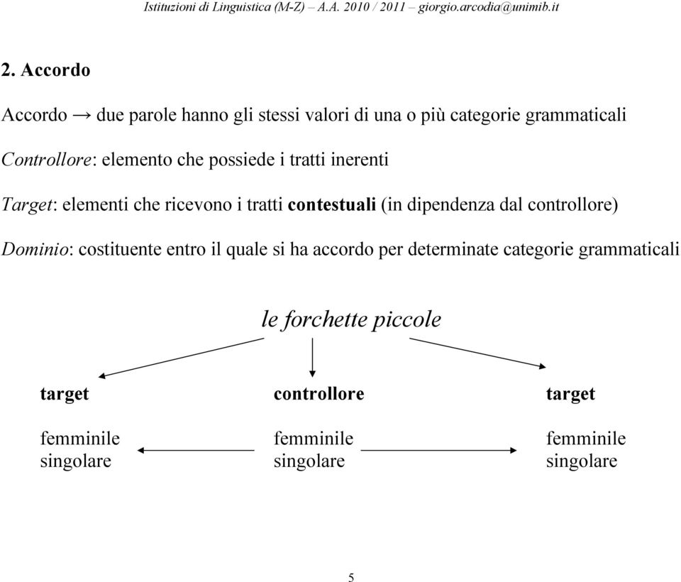 dal controllore) Dominio: costituente entro il quale si ha accordo per determinate categorie grammaticali