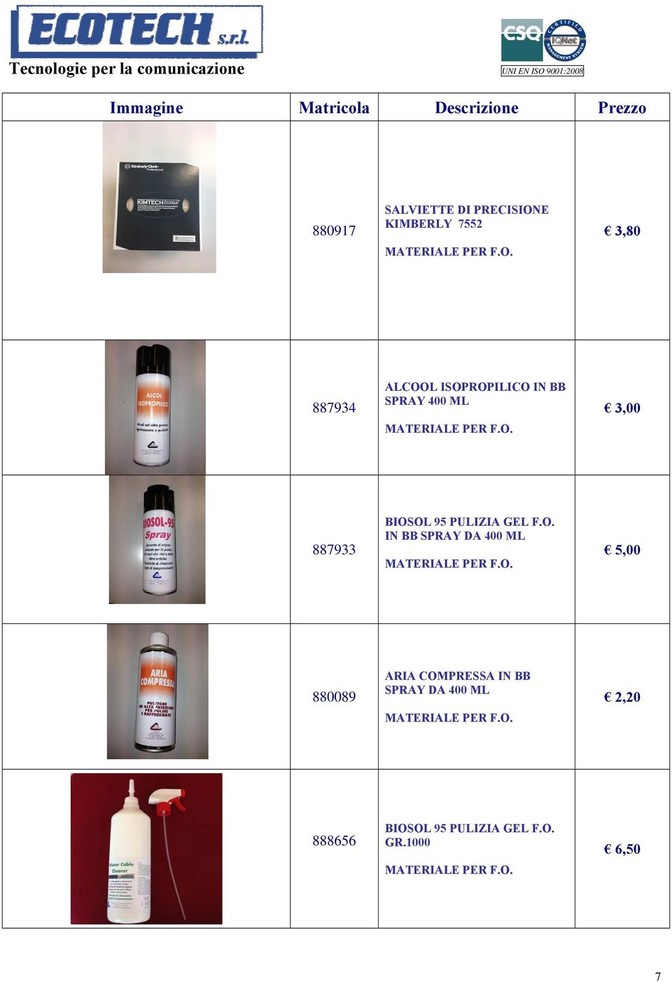 3,80 887934 ALCOOL ISOPROPILICO IN BB SPRAY 400 ML MATERIALE PER F.O. 3,00 887933 BIOSOL 95 PULIZIA GEL F.