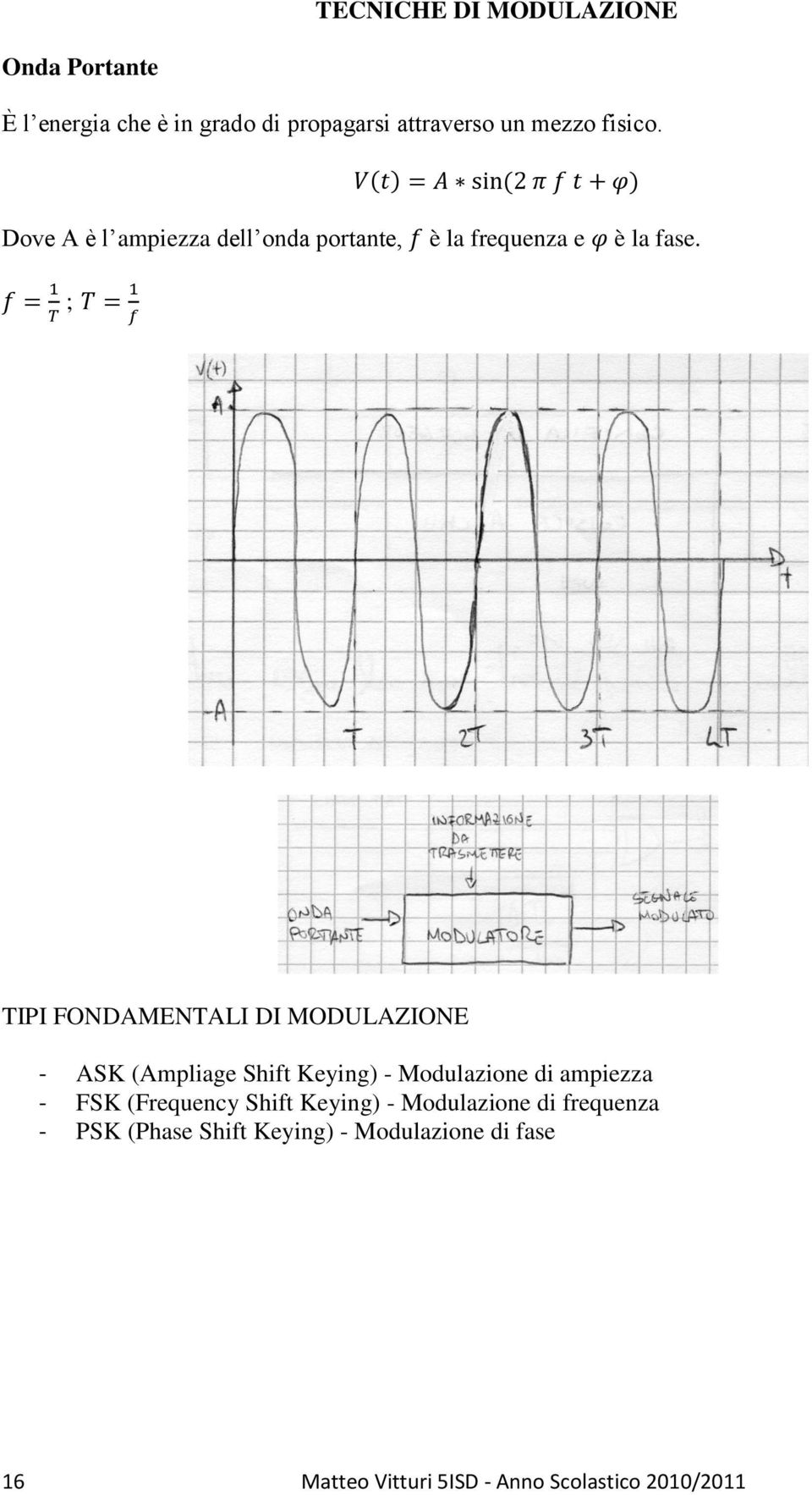 ; TIPI FONDAMENTALI DI MODULAZIONE - ASK (Ampliage Shift Keying) - Modulazione di ampiezza - FSK