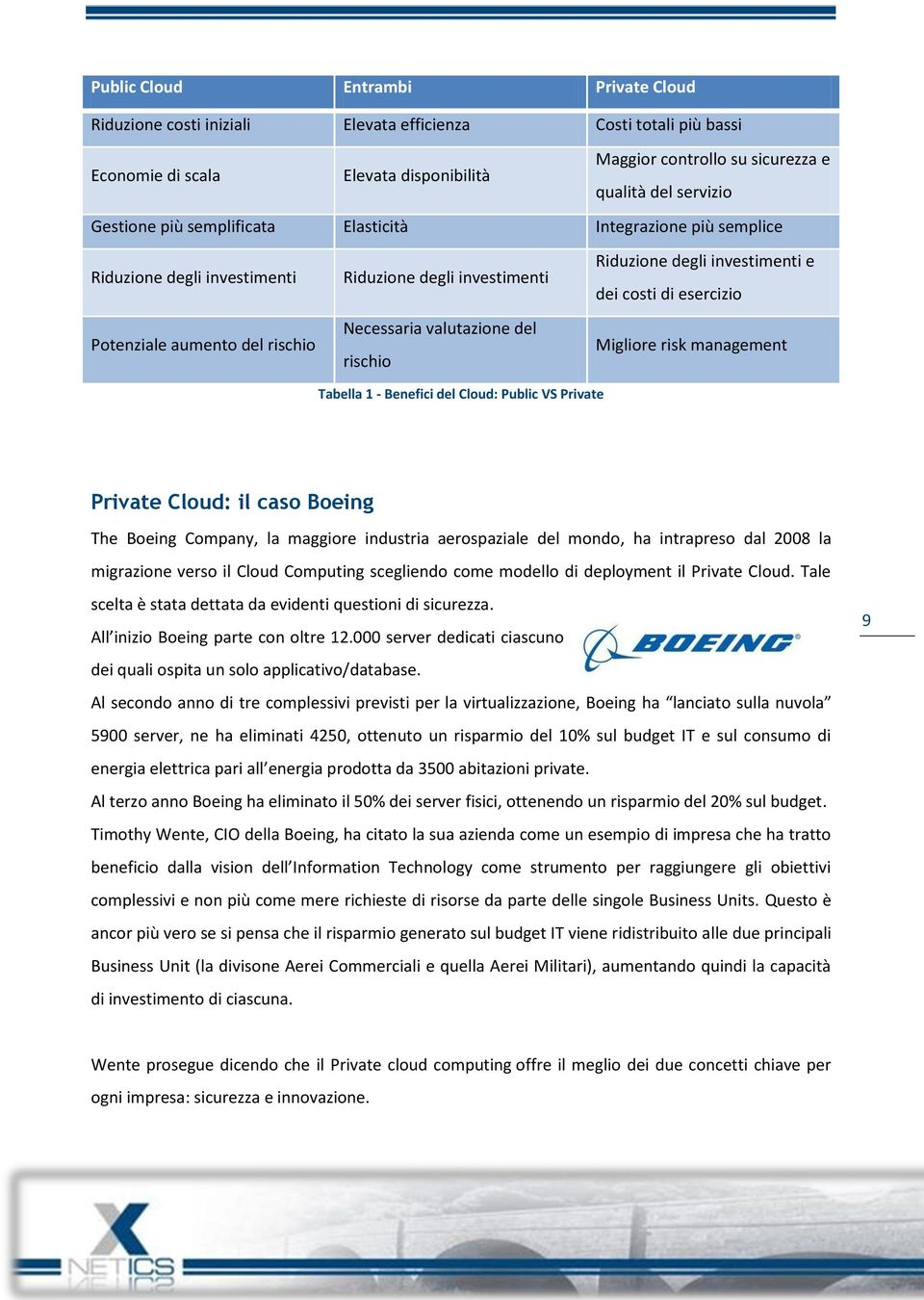 rischio Necessaria valutazione del rischio Migliore risk management Tabella 1 - Benefici del Cloud: Public VS Private Private Cloud: il caso Boeing The Boeing Company, la maggiore industria