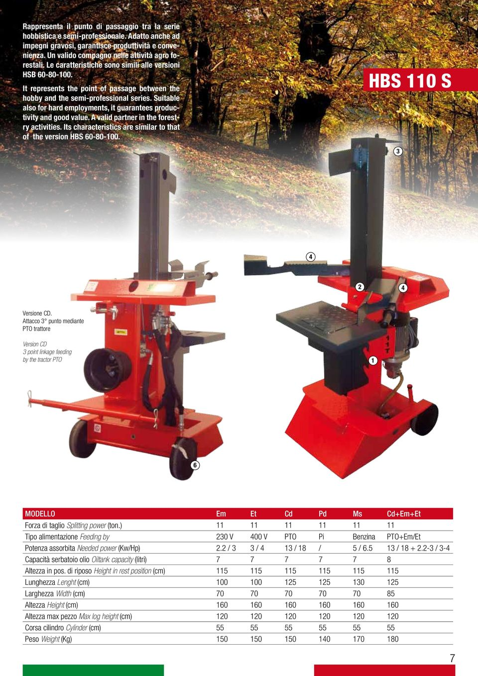 Suitable also for hard employments, it guarantees productivity and good value. A valid partner in the forestry activities. Its characteristics are similar to that of the version HBS 0-80-00.