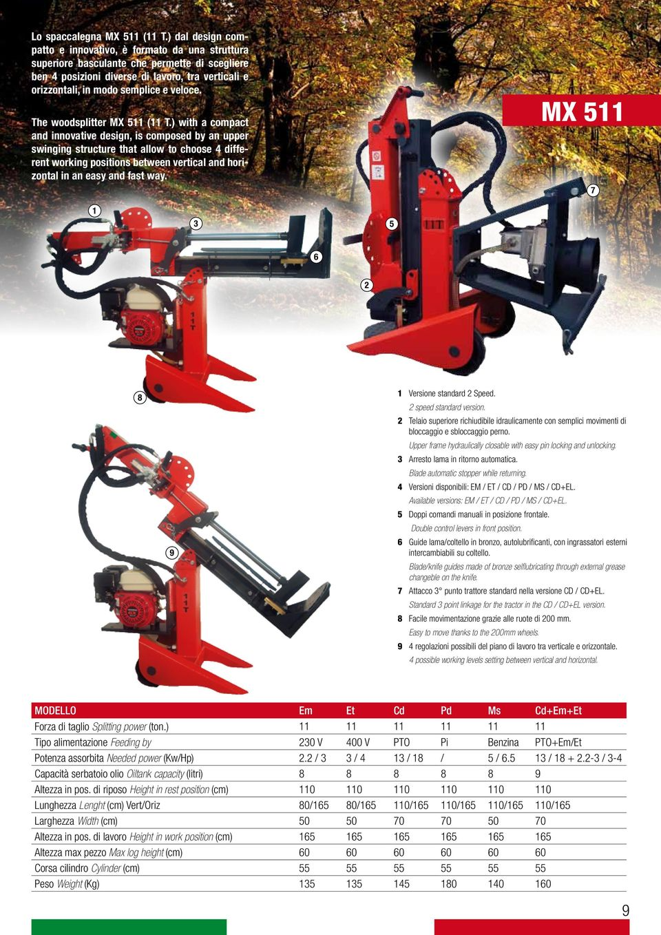 The woodsplitter MX ( T.