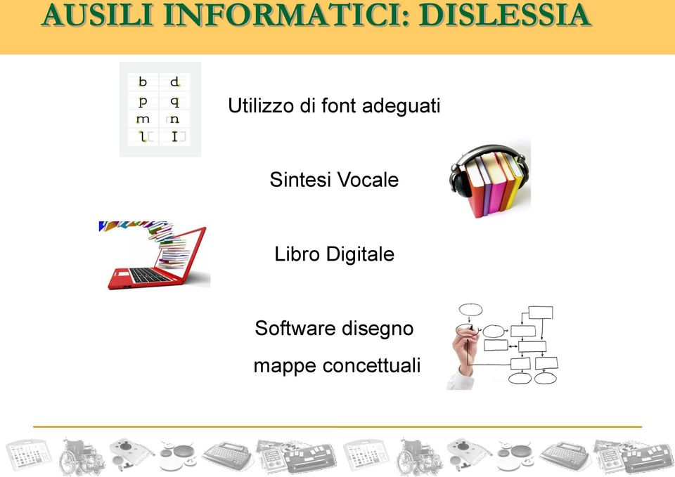Sintesi Vocale Libro Digitale