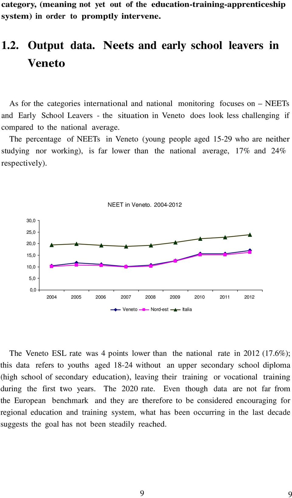 compared to the national average. The percentage of NEETs in Veneto (young people aged 15-29 who are neither studying nor working), is far lower than the national average, 17% and 24% respectively).