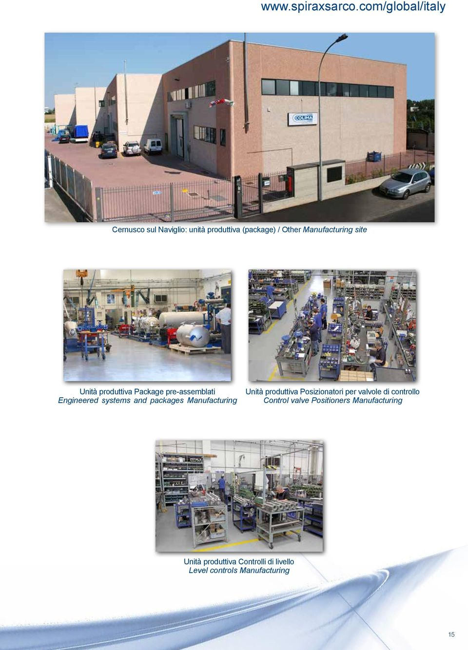 site Unità produttiva Package pre-assemblati Engineered systems and packages Manufacturing