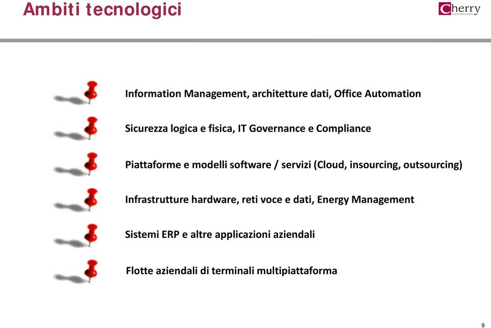 (Cloud, insourcing, outsourcing) Infrastrutture hardware, reti voce e dati, Energy