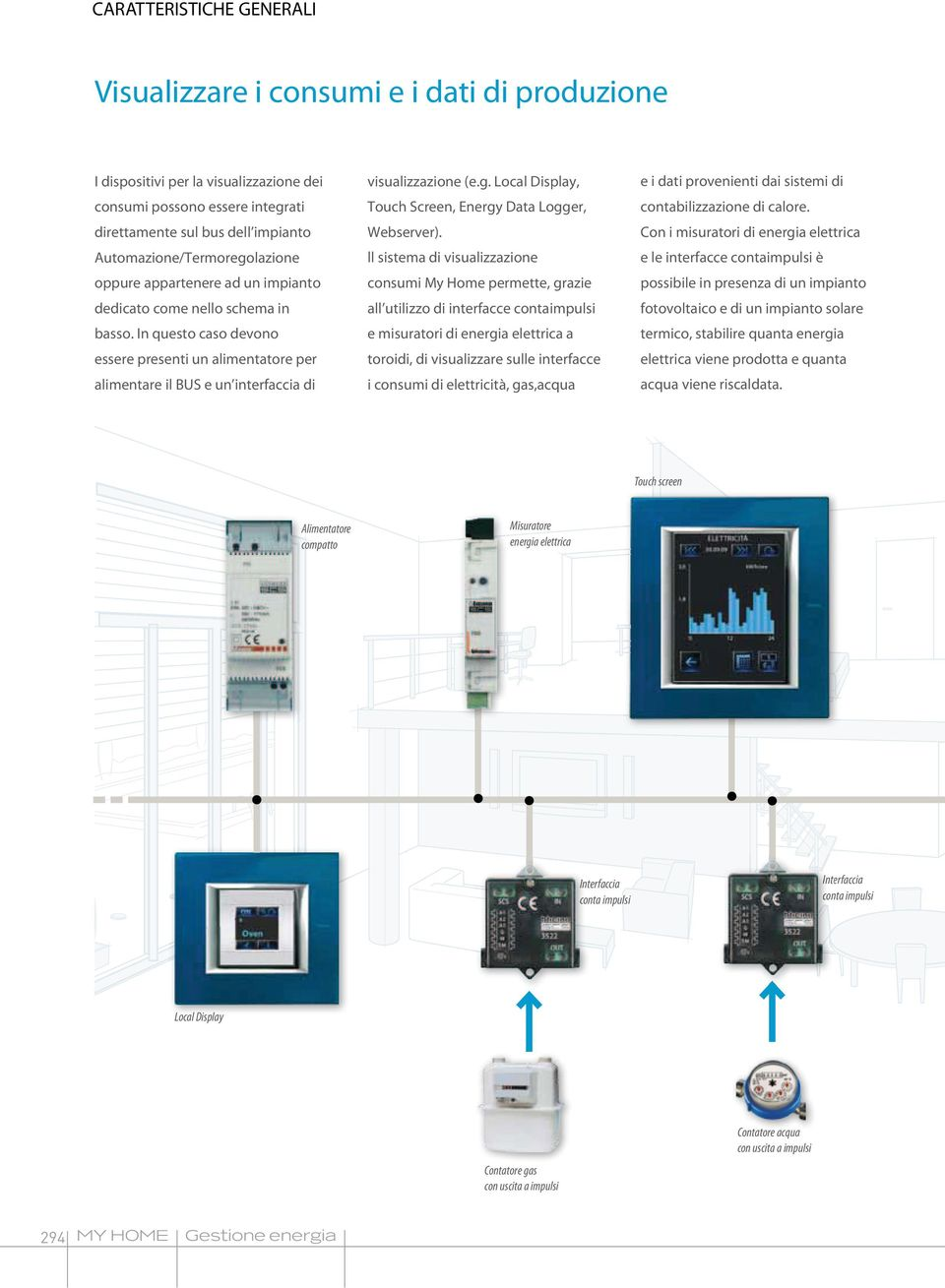 In questo caso devono essere presenti un alimentatore per alimentare il BUS e un interfaccia di visualizzazione (e.g. Local Display, Touch Screen, Energy Data Logger, Webserver).