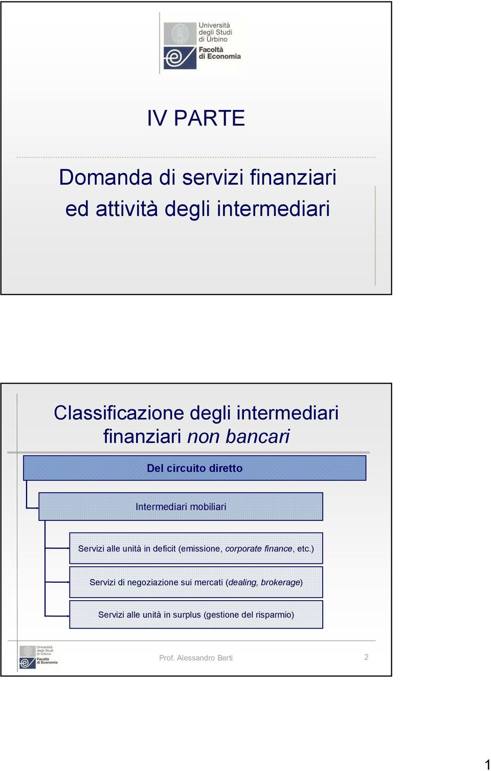 unità in deficit (emissione, corporate finance, etc.